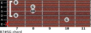 B7#5/G for guitar on frets x, 10, 7, 8, 8, 7