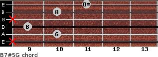 B7#5/G for guitar on frets x, 10, 9, x, 10, 11