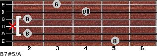 B7#5/A for guitar on frets 5, 2, x, 2, 4, 3