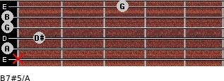 B7#5/A for guitar on frets x, 0, 1, 0, 0, 3