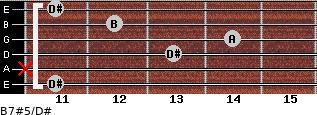 B7#5/D# for guitar on frets 11, x, 13, 14, 12, 11