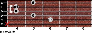 B7#5/D# for guitar on frets x, 6, 5, 4, 4, 5