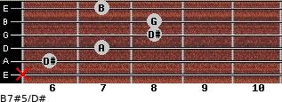 B7#5/D# for guitar on frets x, 6, 7, 8, 8, 7