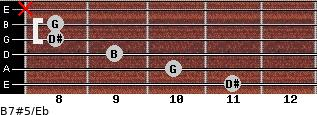 B7#5/Eb for guitar on frets 11, 10, 9, 8, 8, x