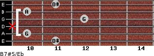 B7#5/Eb for guitar on frets 11, 10, x, 12, 10, 11