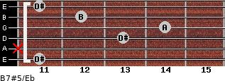 B7#5/Eb for guitar on frets 11, x, 13, 14, 12, 11