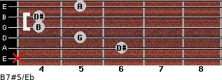 B7#5/Eb for guitar on frets x, 6, 5, 4, 4, 5