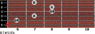 B7#5/Eb for guitar on frets x, 6, 7, 8, 8, 7