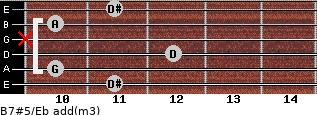 B7#5/Eb add(m3) for guitar on frets 11, 10, 12, x, 10, 11