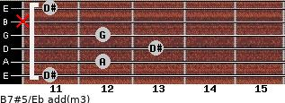 B7#5/Eb add(m3) for guitar on frets 11, 12, 13, 12, x, 11