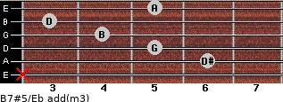 B7#5/Eb add(m3) for guitar on frets x, 6, 5, 4, 3, 5