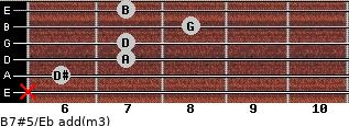 B7#5/Eb add(m3) for guitar on frets x, 6, 7, 7, 8, 7