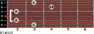B7#5/G for guitar on frets 3, 2, x, 2, 4, 3