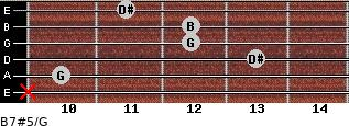 B7#5/G for guitar on frets x, 10, 13, 12, 12, 11