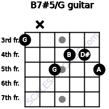 B7#5/G for guitar on frets 3, x, 5, 4, 4, 5