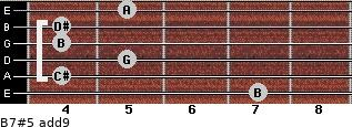 B7#5(add9) for guitar on frets 7, 4, 5, 4, 4, 5
