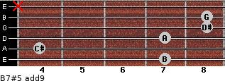 B7#5(add9) for guitar on frets 7, 4, 7, 8, 8, x