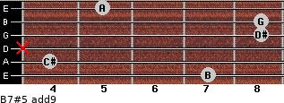 B7#5(add9) for guitar on frets 7, 4, x, 8, 8, 5