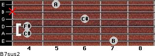 B7sus2 for guitar on frets 7, 4, 4, 6, x, 5