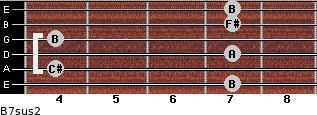 B7sus2 for guitar on frets 7, 4, 7, 4, 7, 7