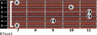 B7sus2 for guitar on frets 7, 9, 11, 11, 10, 7