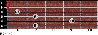 B7sus2 for guitar on frets 7, 9, 7, 6, x, x