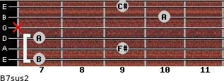 B7sus2 for guitar on frets 7, 9, 7, x, 10, 9