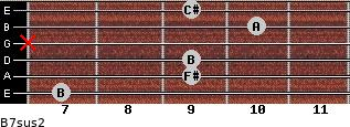 B7sus2 for guitar on frets 7, 9, 9, x, 10, 9
