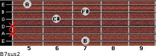 B7sus2 for guitar on frets 7, x, x, 6, 7, 5