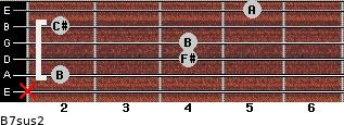 B7sus2 for guitar on frets x, 2, 4, 4, 2, 5