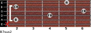 B7sus2 for guitar on frets x, 2, 4, 6, 2, 5