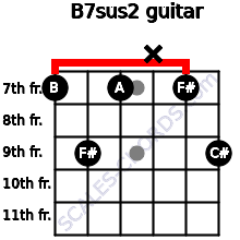 B7sus2 for guitar on frets 7, 9, 7, x, 7, 9