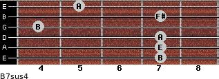 B7sus4 for guitar on frets 7, 7, 7, 4, 7, 5