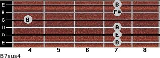 B7sus4 for guitar on frets 7, 7, 7, 4, 7, 7