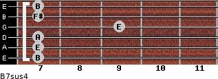 B7sus4 for guitar on frets 7, 7, 7, 9, 7, 7
