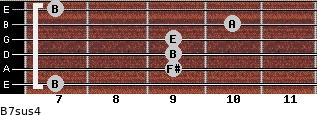 B7sus4 for guitar on frets 7, 9, 9, 9, 10, 7