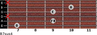 B7sus4 for guitar on frets 7, 9, x, 9, 10, x