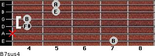 B7sus4 for guitar on frets 7, x, 4, 4, 5, 5