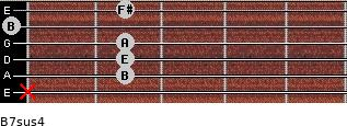 B7sus4 for guitar on frets x, 2, 2, 2, 0, 2