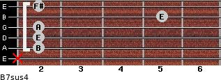 B7sus4 for guitar on frets x, 2, 2, 2, 5, 2