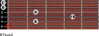 B7sus4 for guitar on frets x, 2, 4, 2, 0, 0