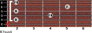 B7sus4 for guitar on frets x, 2, 4, 2, 5, 2