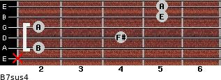 B7sus4 for guitar on frets x, 2, 4, 2, 5, 5