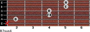 B7sus4 for guitar on frets x, 2, 4, 4, 5, 5