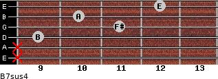 B7sus4 for guitar on frets x, x, 9, 11, 10, 12
