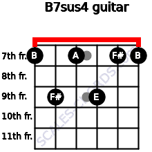 B7sus4 for guitar on frets 7, 9, 7, 9, 7, 7