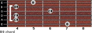 B9 for guitar on frets 7, 4, 4, 6, 4, 5