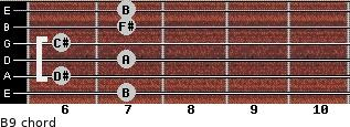 B9 for guitar on frets 7, 6, 7, 6, 7, 7