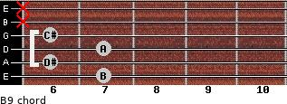 B9 for guitar on frets 7, 6, 7, 6, x, x