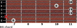 B9 for guitar on frets 7, x, 11, 11, 10, 11